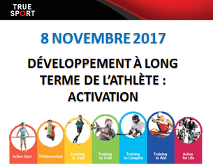 Long Term Athlete Development Poster