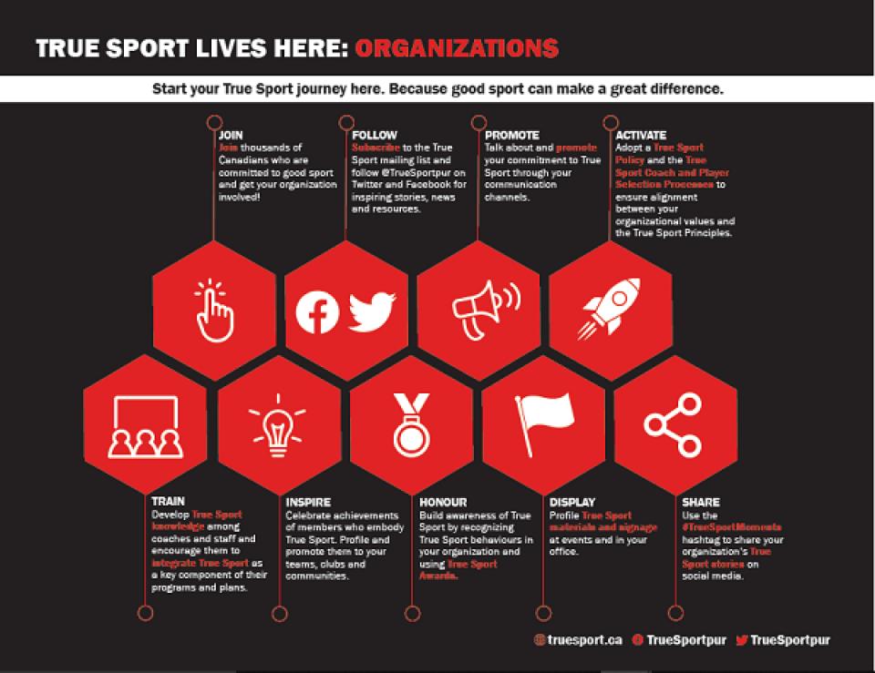 True Sport Lives Here: Member Infographics
